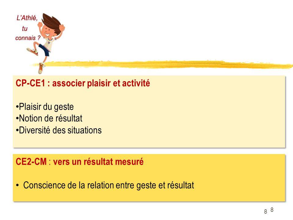 8 8 CP-CE1 : associer plaisir et activité Plaisir du geste Notion de résultat Diversité des situations CP-CE1 : associer plaisir et activité Plaisir d