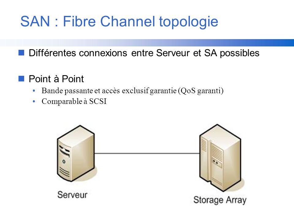 SAN : Fibre Channel topologie nDifférentes connexions entre Serveur et SA possibles nPoint à Point Bande passante et accès exclusif garantie (QoS gara