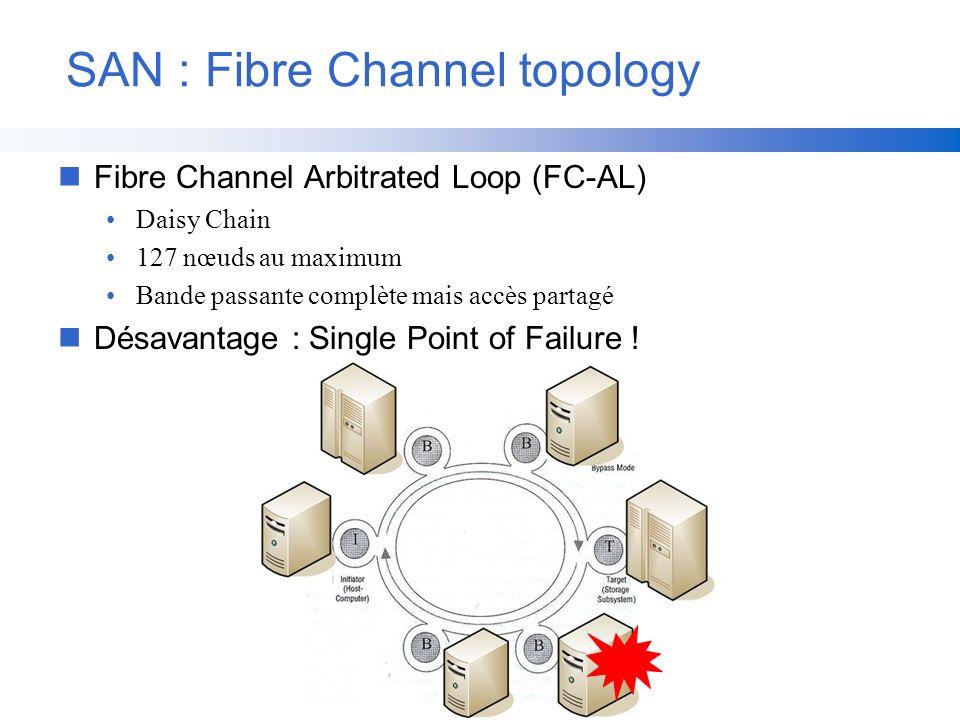 SAN : Fibre Channel topology nFibre Channel Arbitrated Loop (FC-AL) Daisy Chain 127 nœuds au maximum Bande passante complète mais accès partagé nDésav