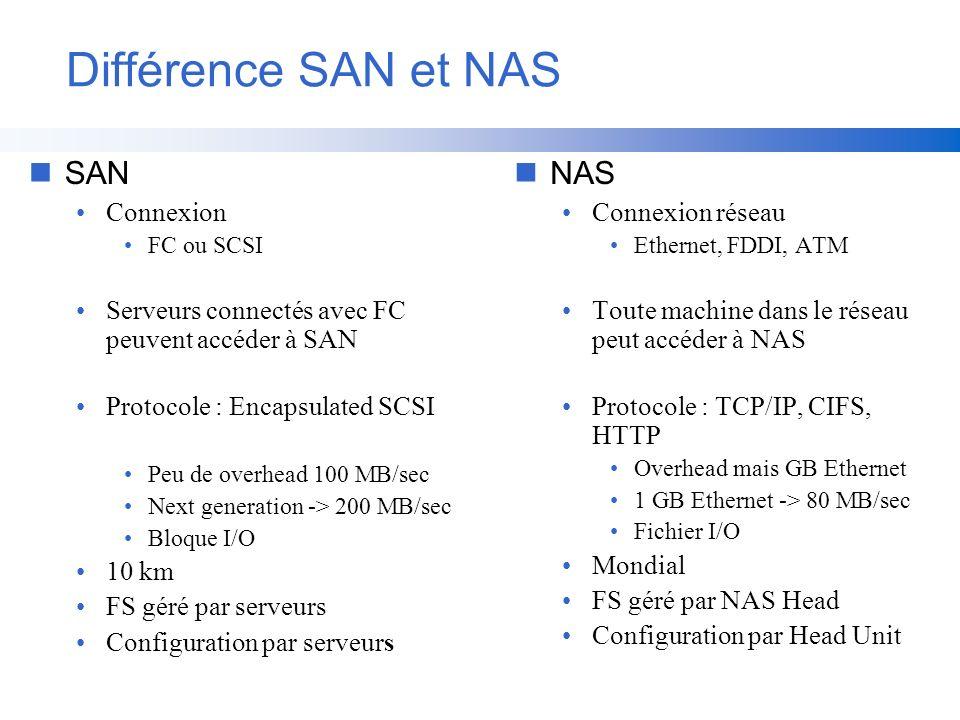 Différence SAN et NAS nSAN Connexion FC ou SCSI Serveurs connectés avec FC peuvent accéder à SAN Protocole : Encapsulated SCSI Peu de overhead 100 MB/