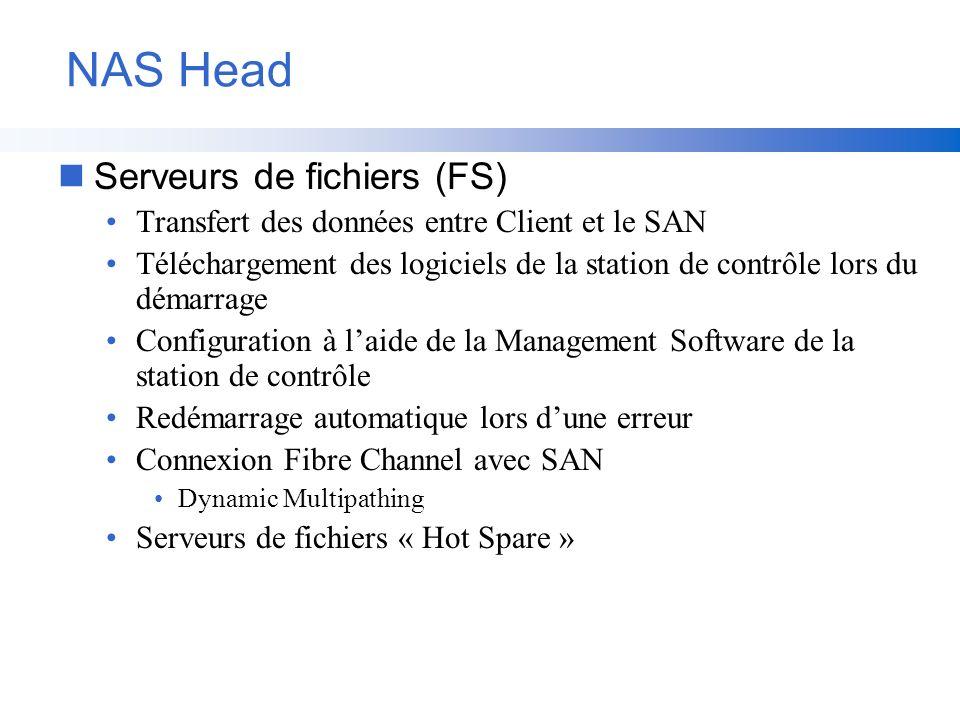 NAS Head nServeurs de fichiers (FS) Transfert des données entre Client et le SAN Téléchargement des logiciels de la station de contrôle lors du démarr