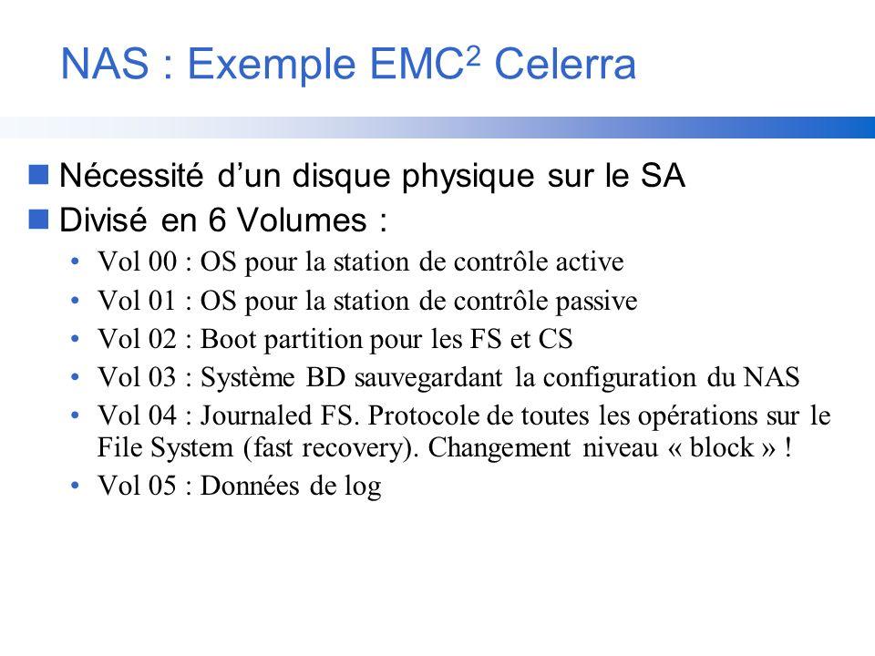 NAS : Exemple EMC 2 Celerra nNécessité dun disque physique sur le SA nDivisé en 6 Volumes : Vol 00 : OS pour la station de contrôle active Vol 01 : OS