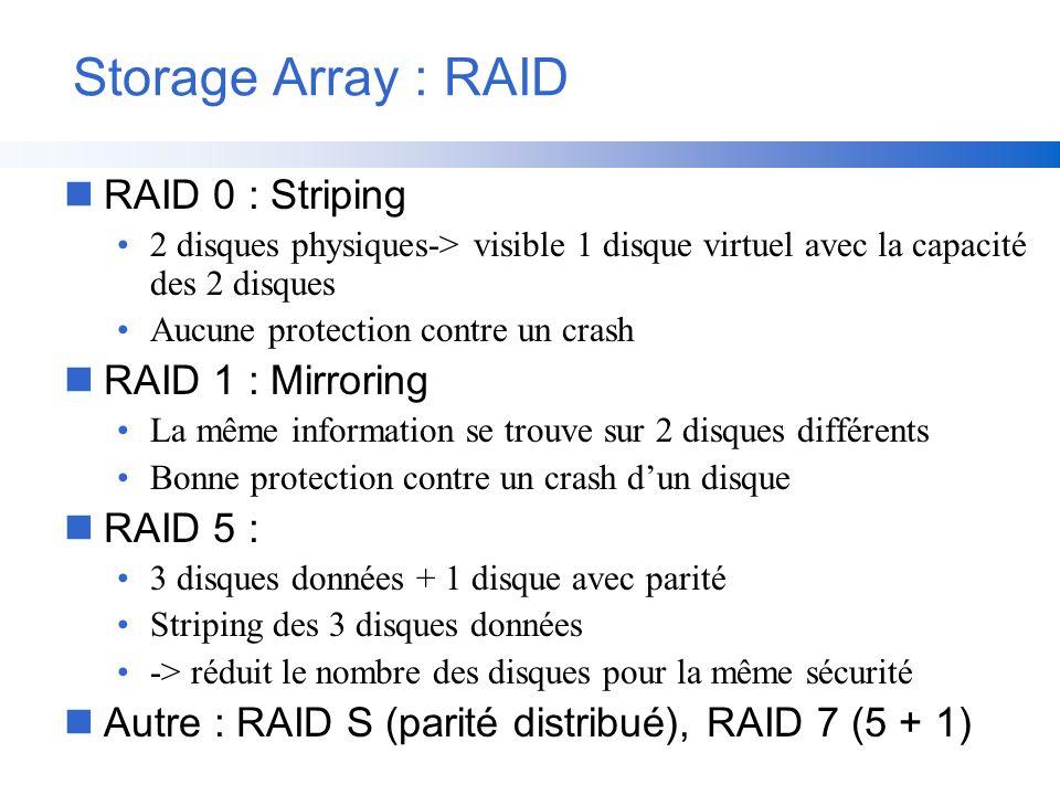 Storage Array : RAID nRAID 0 : Striping 2 disques physiques-> visible 1 disque virtuel avec la capacité des 2 disques Aucune protection contre un cras