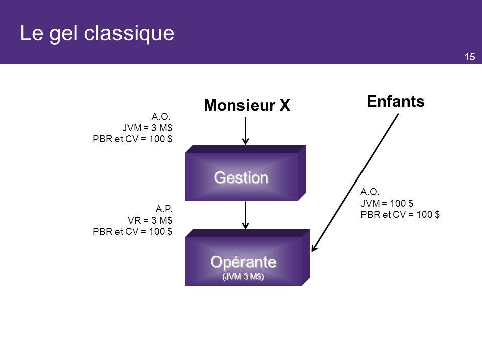 15 Le gel classique Enfants Opérante (JVM 3 M$) Gestion Monsieur X A.P.