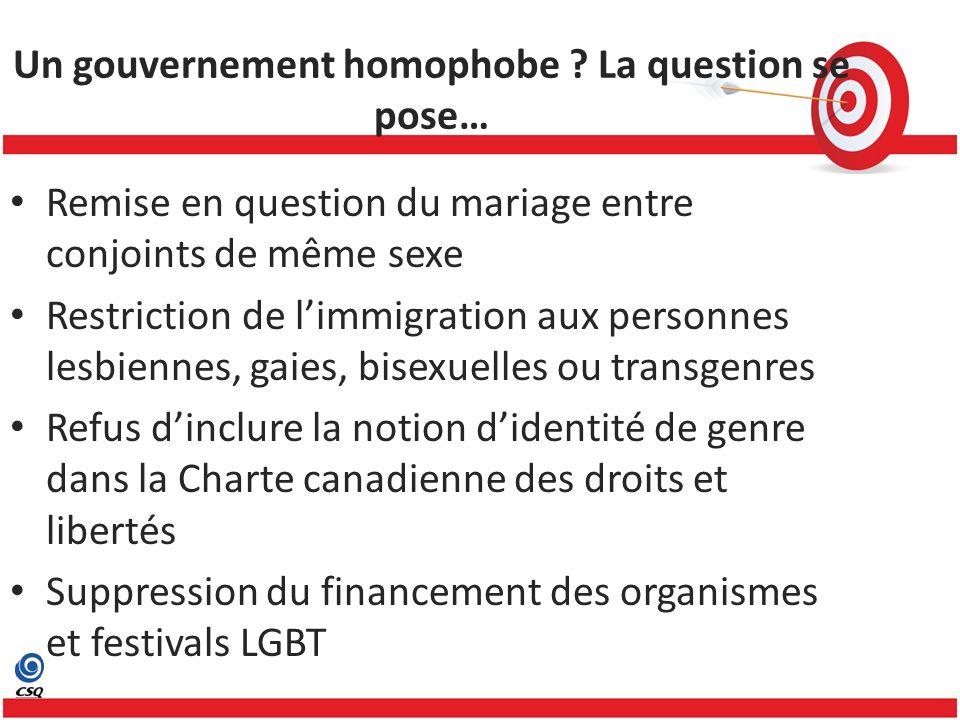 Remise en question du mariage entre conjoints de même sexe Restriction de limmigration aux personnes lesbiennes, gaies, bisexuelles ou transgenres Refus dinclure la notion didentité de genre dans la Charte canadienne des droits et libertés Suppression du financement des organismes et festivals LGBT