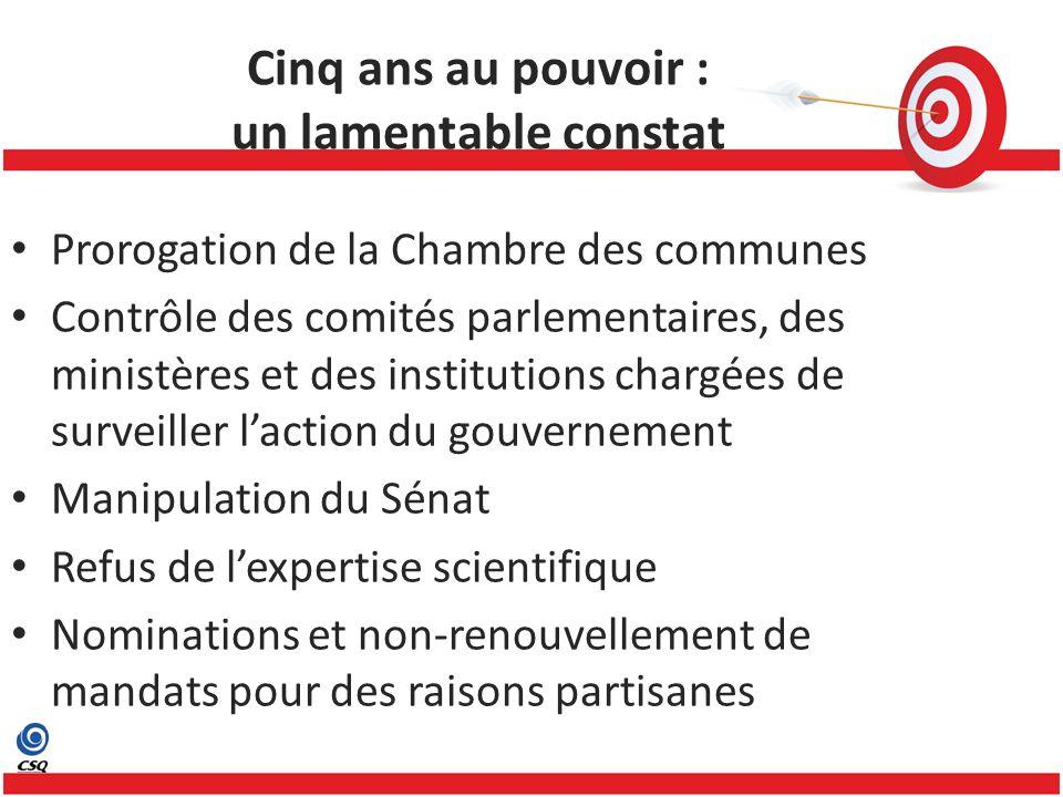 Prorogation de la Chambre des communes Contrôle des comités parlementaires, des ministères et des institutions chargées de surveiller laction du gouve
