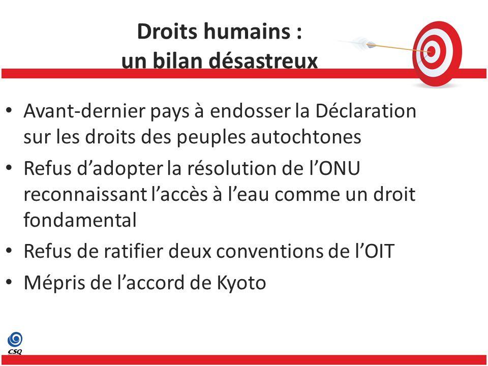Droits humains : un bilan désastreux Avant-dernier pays à endosser la Déclaration sur les droits des peuples autochtones Refus dadopter la résolution de lONU reconnaissant laccès à leau comme un droit fondamental Refus de ratifier deux conventions de lOIT Mépris de laccord de Kyoto
