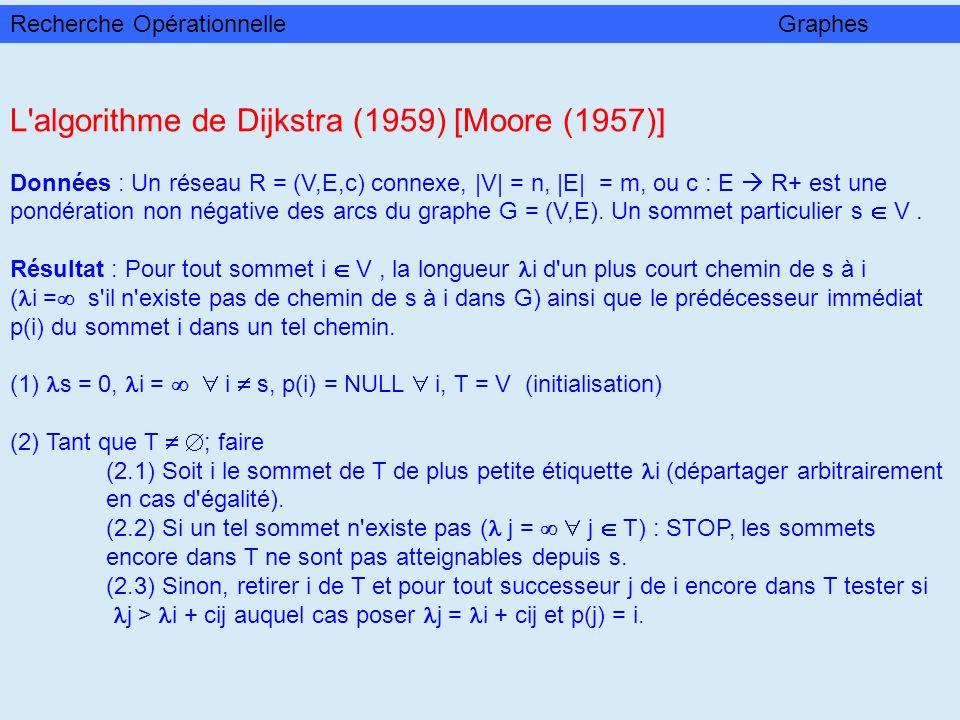 L'algorithme de Dijkstra (1959) [Moore (1957)] Données : Un réseau R = (V,E,c) connexe, |V| = n, |E| = m, ou c : E R+ est une pondération non négative