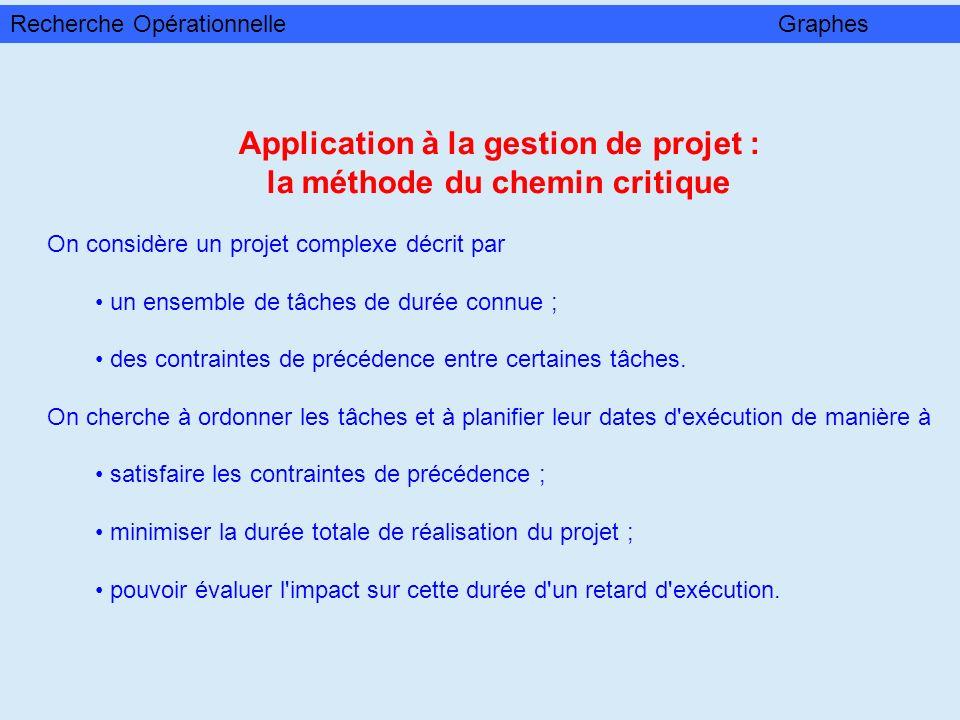 Application à la gestion de projet : la méthode du chemin critique On considère un projet complexe décrit par un ensemble de tâches de durée connue ;