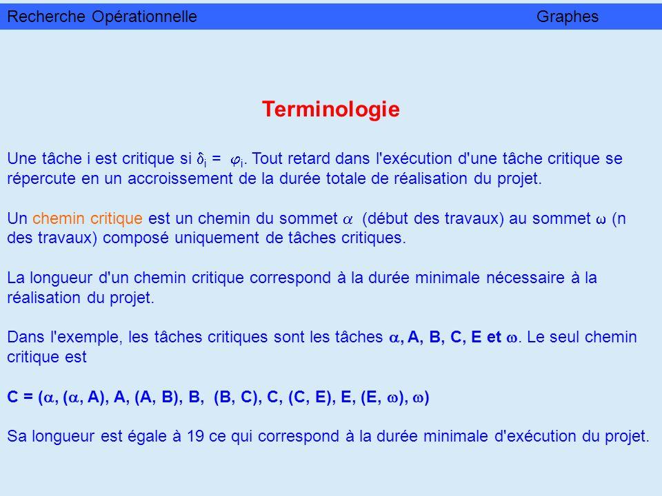 Terminologie Une tâche i est critique si i = i. Tout retard dans l'exécution d'une tâche critique se répercute en un accroissement de la durée totale