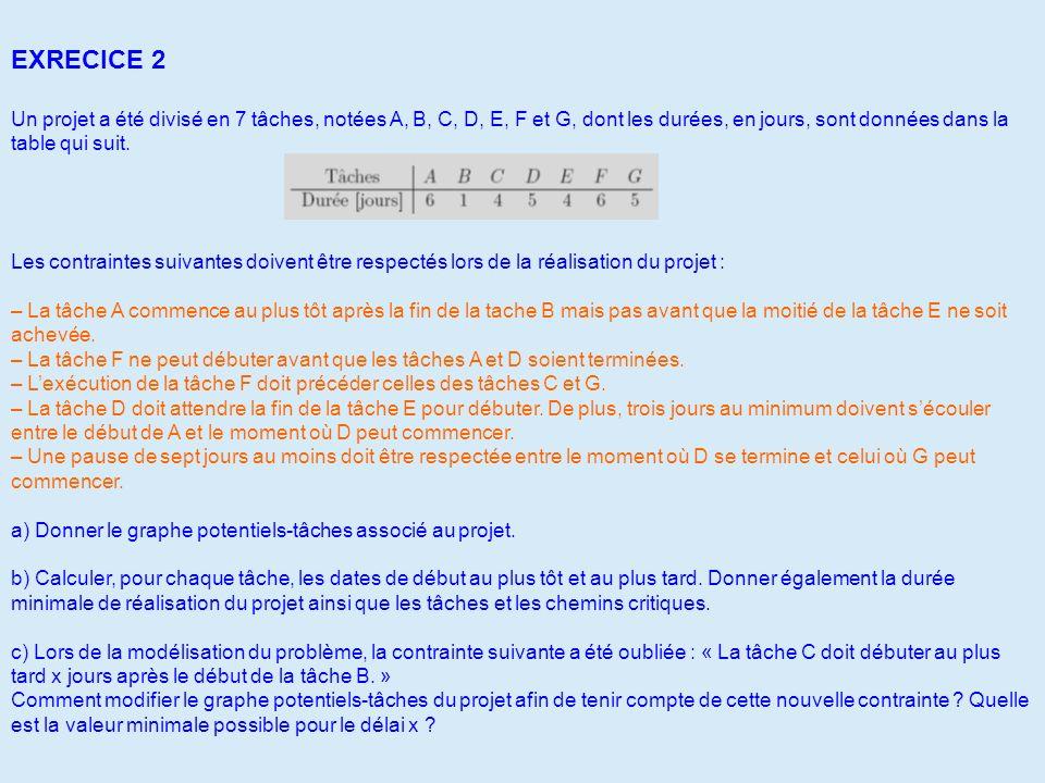 EXRECICE 2 Un projet a été divisé en 7 tâches, notées A, B, C, D, E, F et G, dont les durées, en jours, sont données dans la table qui suit. Les contr