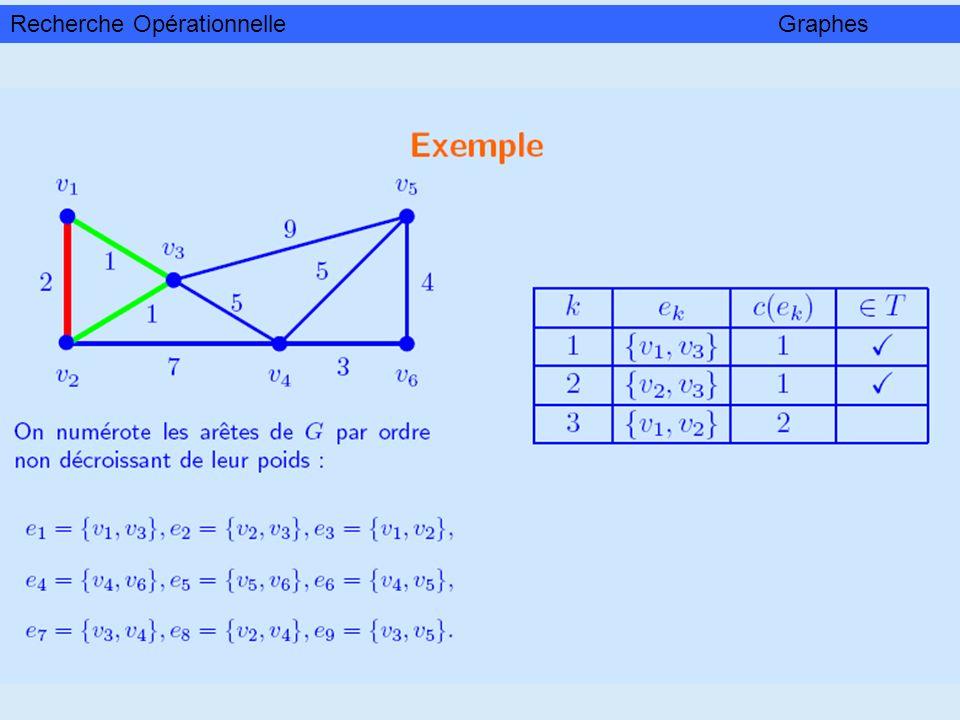 Recherche OpérationnelleGraphes Les problèmes de cheminement dans les graphes (en particulier la recherche dun plus court chemin) comptent parmi les problèmes les plus anciens de la théorie des graphes et les plus importants par leurs applications.