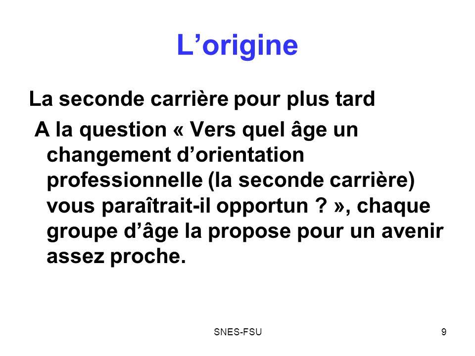 SNES-FSU20 Seconde carrière des enseignants 1.Lorigine 2.Les textes 3.Une mise en œuvre sans cesse retardée