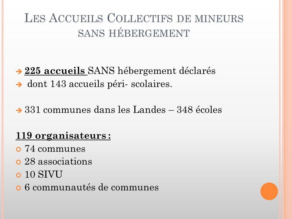 L ES A CCUEILS C OLLECTIFS DE MINEURS SANS HÉBERGEMENT 225 accueils SANS hébergement déclarés dont 143 accueils péri- scolaires.