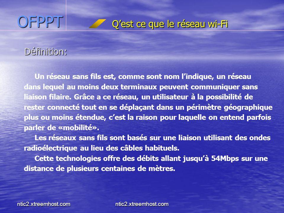 ntic2.xtreemhost.com OFPPT Qest ce que le réseau wi-Fi Définition: Un réseau sans fils est, comme sont nom lindique, un réseau dans lequel au moins deux terminaux peuvent communiquer sans liaison filaire.