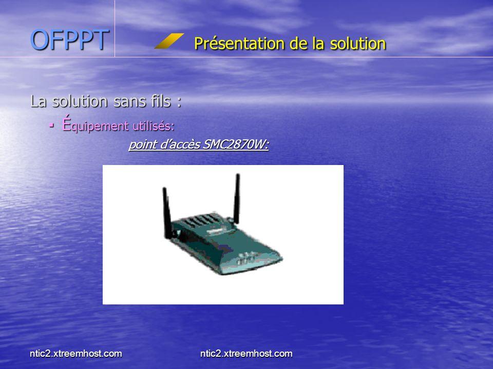 ntic2.xtreemhost.com OFPPT Présentation de la solution La solution sans fils : É quipement utilisés: É quipement utilisés: point daccès SMC2870W: