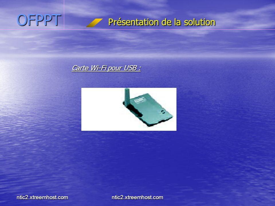 ntic2.xtreemhost.com OFPPT Présentation de la solution Carte Wi-Fi pour USB :