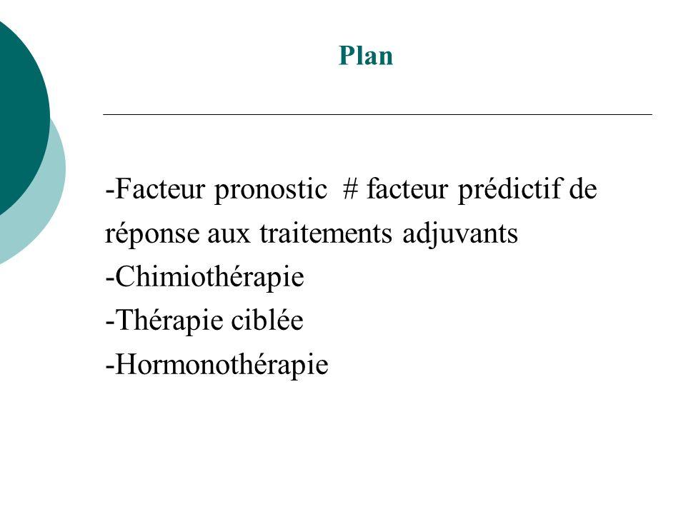 Facteurs pronostique et prédictif - Facteur pronostique = facteur lié à: * survie sans récidive (locale et/ou métastase) * survie globale - Facteur prédictif : * réponse au traitement