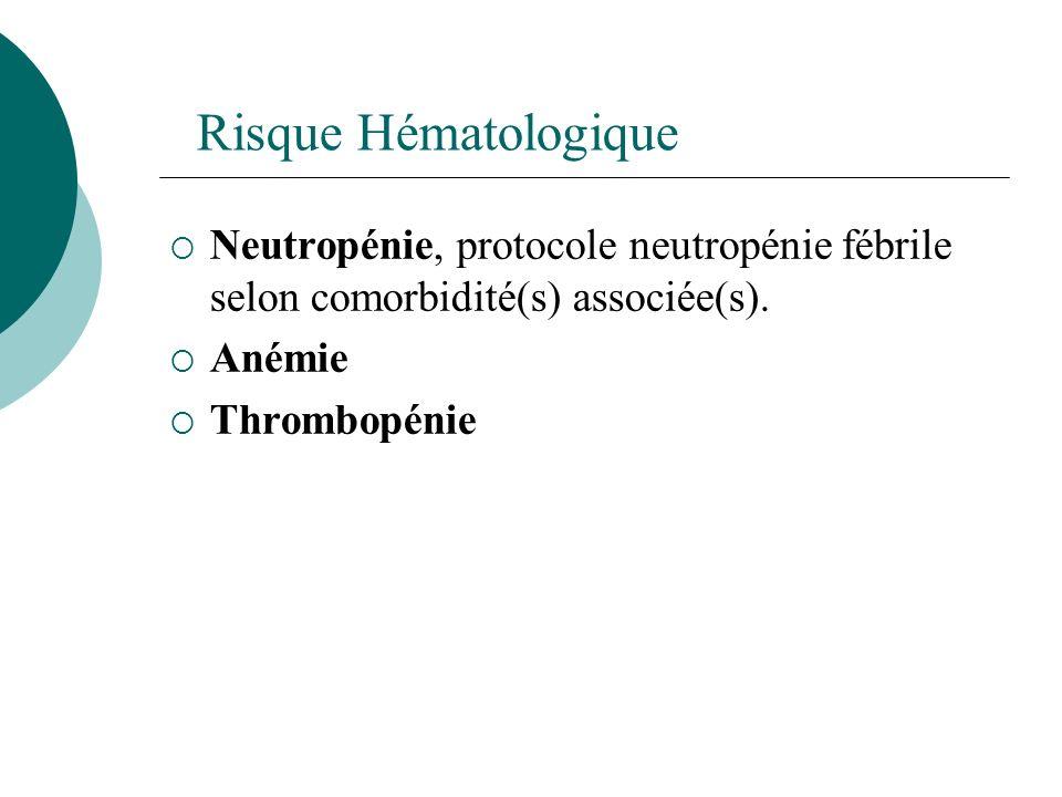 Risque Hématologique Neutropénie, protocole neutropénie fébrile selon comorbidité(s) associée(s). Anémie Thrombopénie