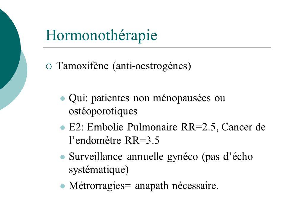 Hormonothérapie Tamoxifène (anti-oestrogénes) Qui: patientes non ménopausées ou ostéoporotiques E2: Embolie Pulmonaire RR=2.5, Cancer de lendomètre RR