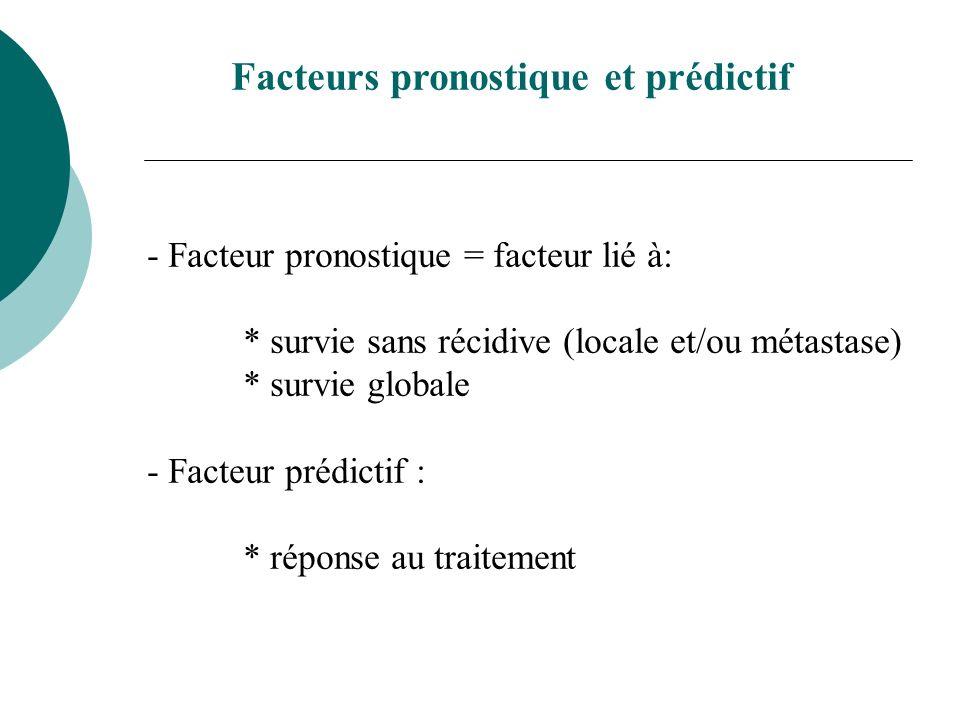 Facteurs pronostique et prédictif - Facteur pronostique = facteur lié à: * survie sans récidive (locale et/ou métastase) * survie globale - Facteur pr
