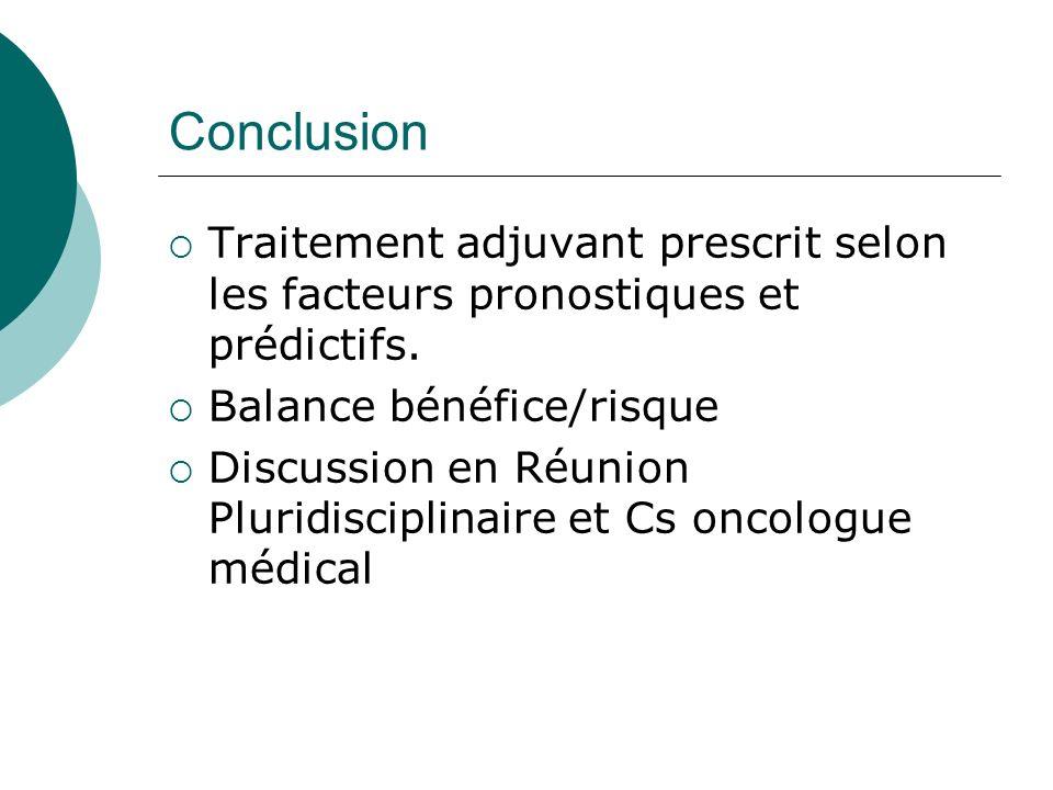 Conclusion Traitement adjuvant prescrit selon les facteurs pronostiques et prédictifs. Balance bénéfice/risque Discussion en Réunion Pluridisciplinair
