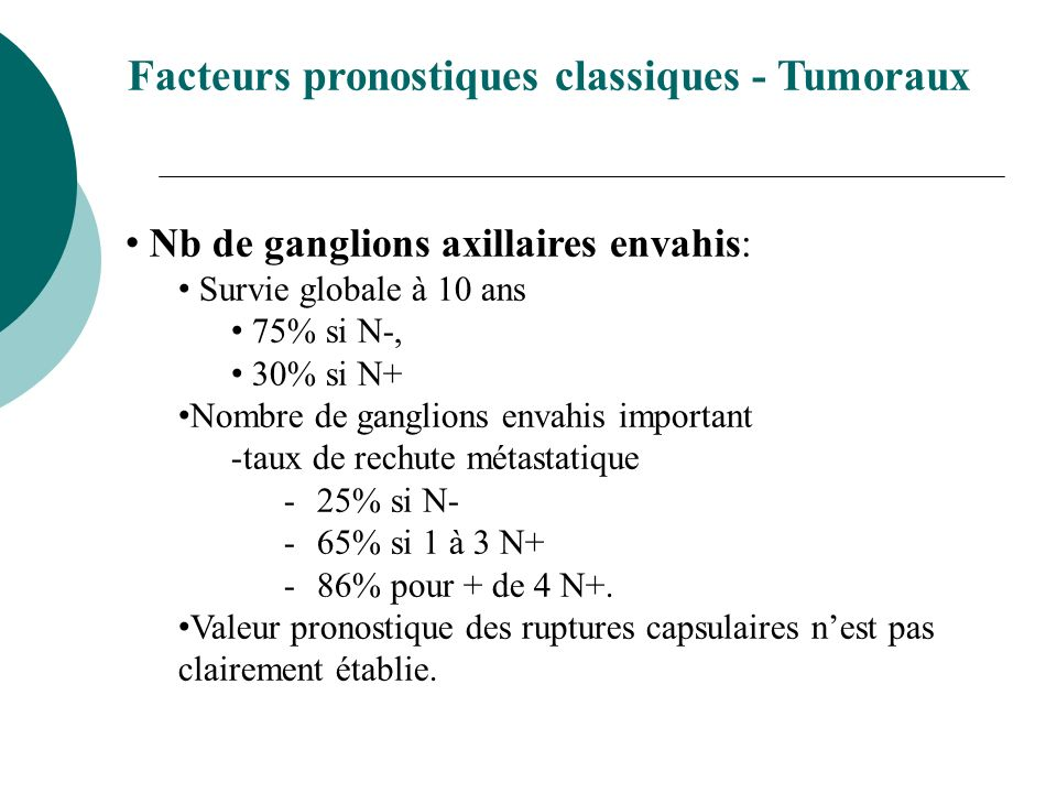 Facteurs pronostiques classiques - Tumoraux Nb de ganglions axillaires envahis: -3 types datteinte des ganglions axillaires : -les cellules tumorales isolées (pN0 i+: valeur pronostique non clairement démontrée ) -les micrométastases (pN1mi: signification pronostique controversée) -les macrométastases ( pN1 à pN3: )