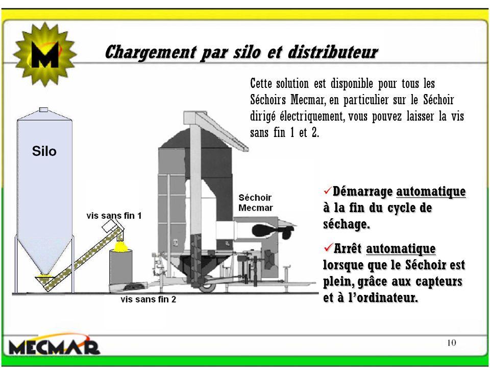 Chargement par silo et distributeur Démarrage automatique à la fin du cycle de séchage. Arrêt automatique lorsque que le Séchoir est plein, grâce aux