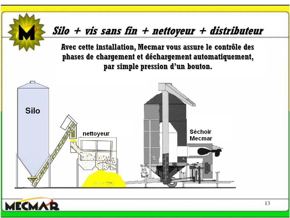Silo + vis sans fin + nettoyeur + distributeur Avec cette installation, Mecmar vous assure le contrôle des phases de chargement et déchargement automa