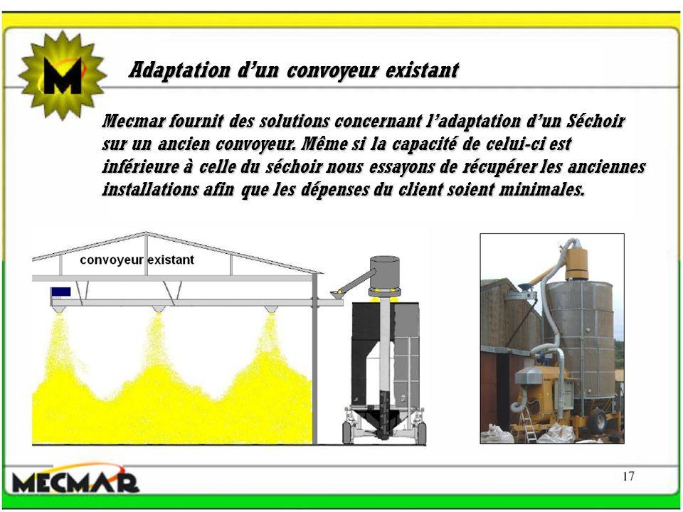 Adaptation dun convoyeur existant Mecmar fournit des solutions concernant ladaptation dun Séchoir sur un ancien convoyeur. Même si la capacité de celu