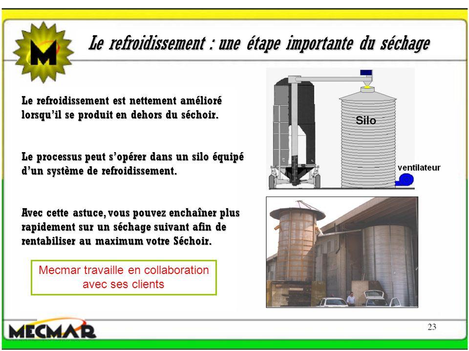 Le refroidissement : une étape importante du séchage Le refroidissement est nettement amélioré lorsquil se produit en dehors du séchoir. Le processus