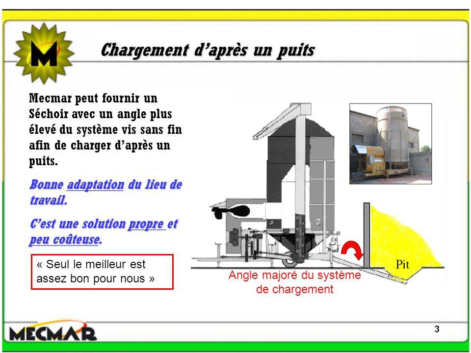 Installation personnalisée du chargement vis sans fin Mecmar vous propose de choisir la position du dispositif de chargement en indiquant clairement lemplacement souhaité.