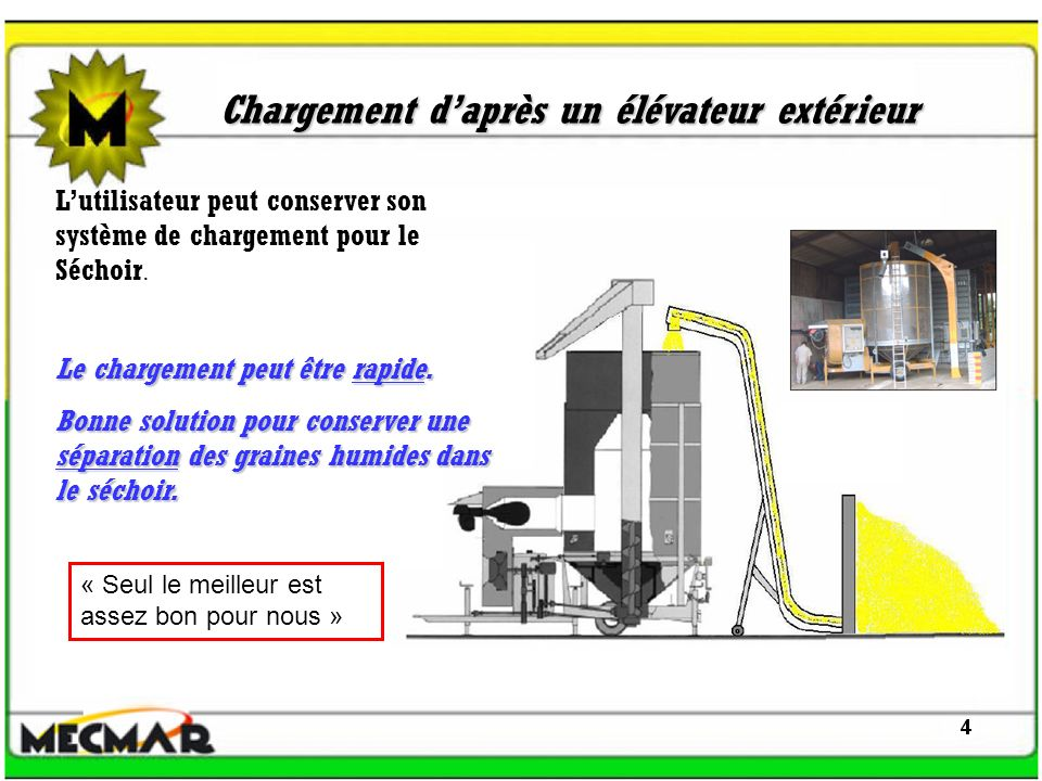 Chargement par tapis + élévateur extérieur + nettoyeur Cest un système de chargement plus sophistiqué.