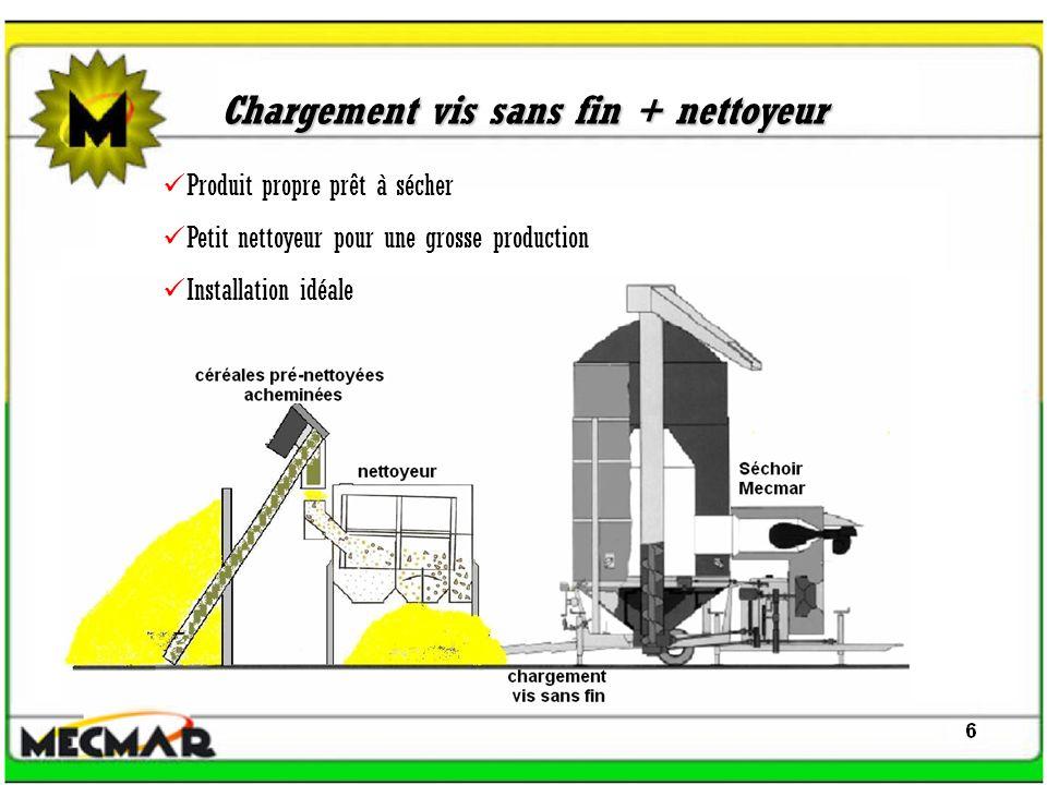 Adaptation dun convoyeur existant Mecmar fournit des solutions concernant ladaptation dun Séchoir sur un ancien convoyeur.
