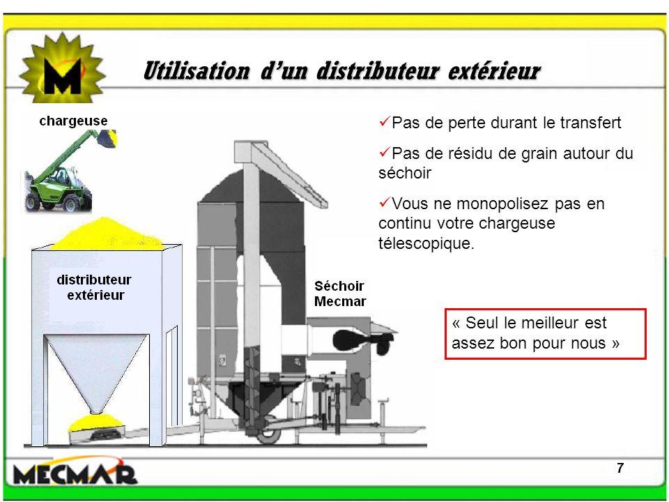 Utilisation dun distributeur extérieur Pas de perte durant le transfert Pas de résidu de grain autour du séchoir Vous ne monopolisez pas en continu vo