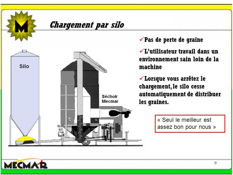 Chargement par silo et distributeur Démarrage automatique à la fin du cycle de séchage.
