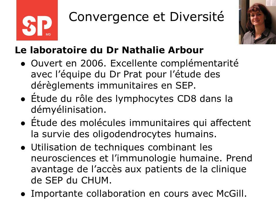 Le laboratoire du Dr Nathalie Arbour Ouvert en 2006. Excellente complémentarité avec léquipe du Dr Prat pour létude des dérèglements immunitaires en S