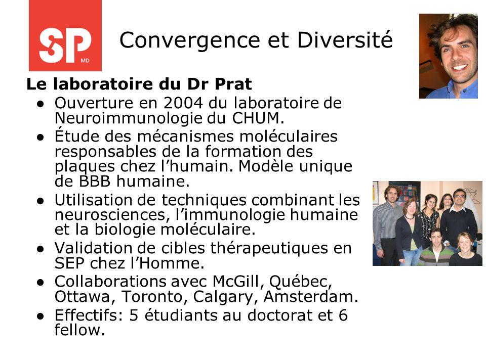Le laboratoire du Dr Prat Ouverture en 2004 du laboratoire de Neuroimmunologie du CHUM. Étude des mécanismes moléculaires responsables de la formation