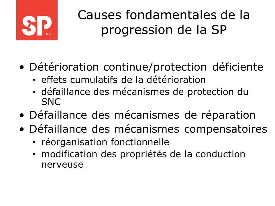 Causes fondamentales de la progression de la SP Détérioration continue/protection déficiente effets cumulatifs de la détérioration défaillance des méc