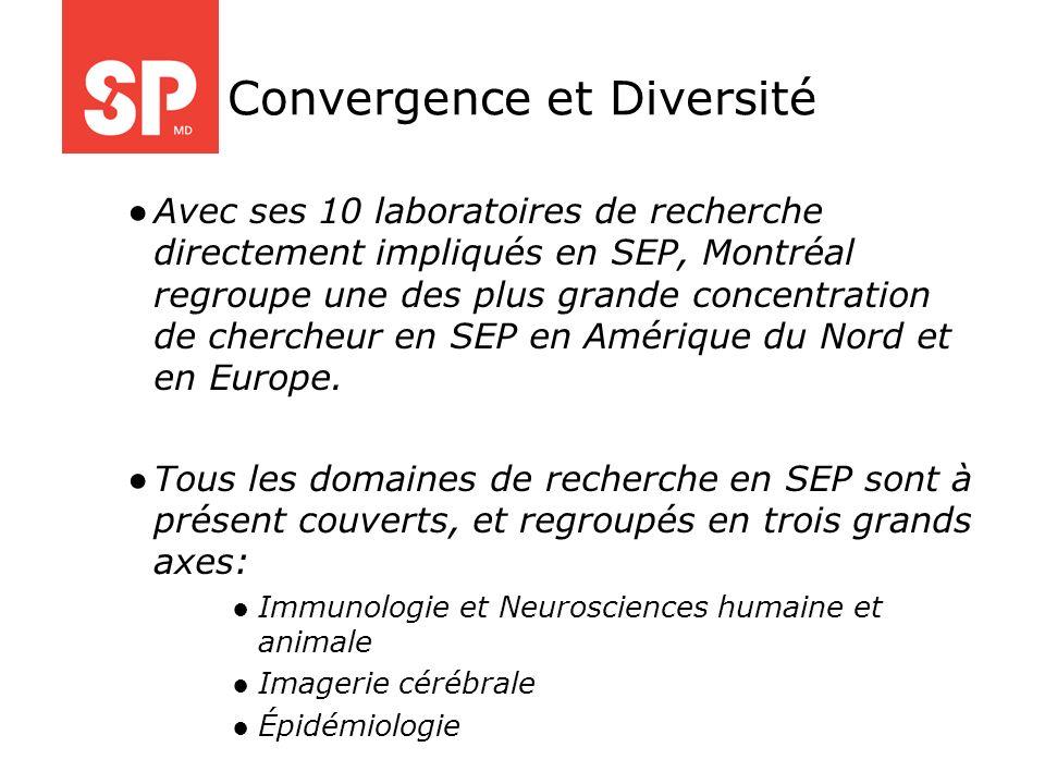 Avec ses 10 laboratoires de recherche directement impliqués en SEP, Montréal regroupe une des plus grande concentration de chercheur en SEP en Amériqu