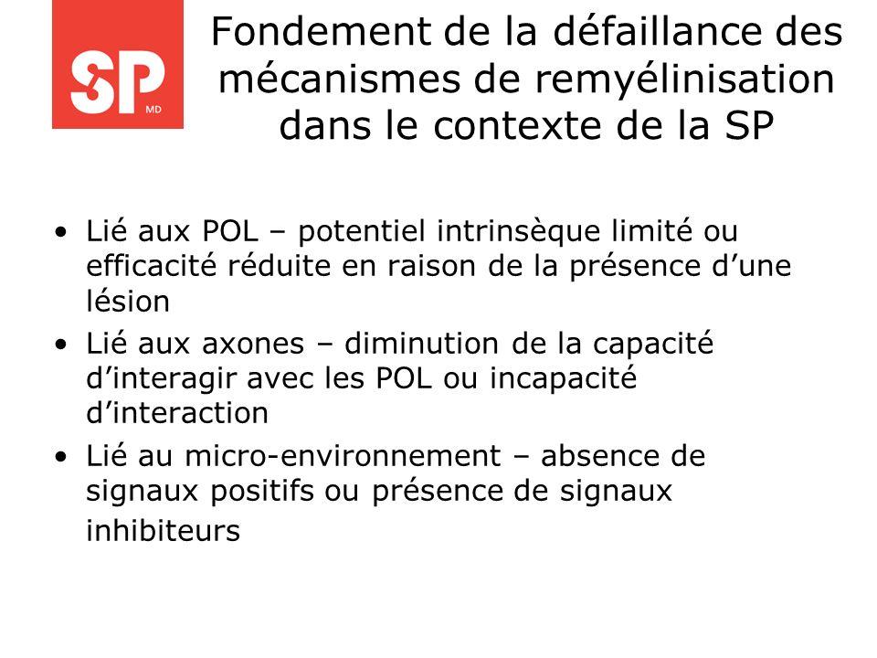 Fondement de la défaillance des mécanismes de remyélinisation dans le contexte de la SP Lié aux POL – potentiel intrinsèque limité ou efficacité rédui