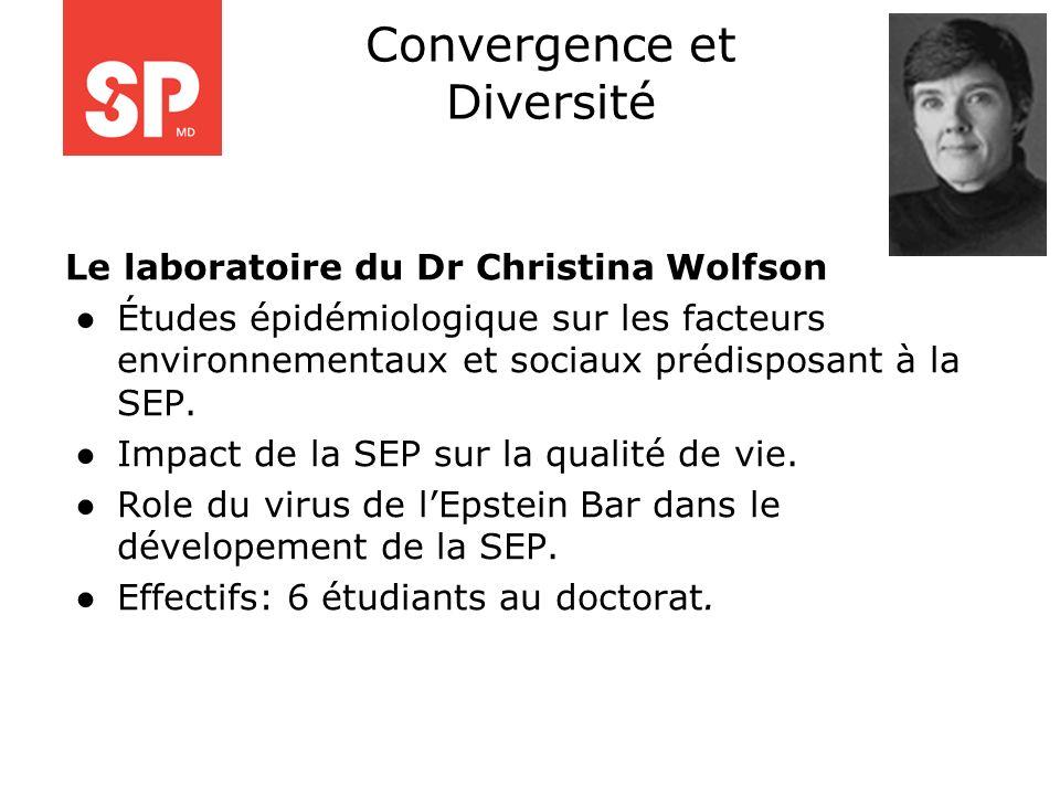 Le laboratoire du Dr Christina Wolfson Études épidémiologique sur les facteurs environnementaux et sociaux prédisposant à la SEP. Impact de la SEP sur
