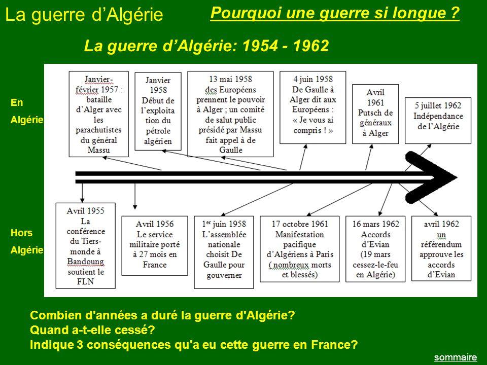 La guerre dAlgérie sommaire Pourquoi une guerre si longue ? Combien d'années a duré la guerre d'Algérie? Quand a-t-elle cessé? Indique 3 conséquences