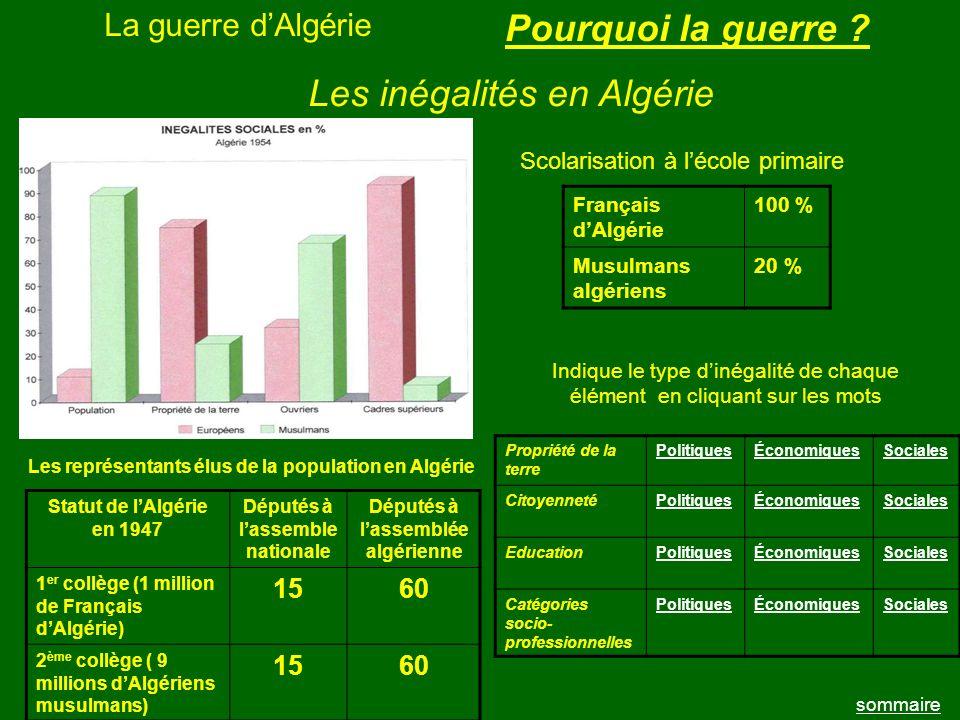La guerre dAlgérie sommaire Statut de lAlgérie en 1947 Députés à lassemble nationale Députés à lassemblée algérienne 1 er collège (1 million de França