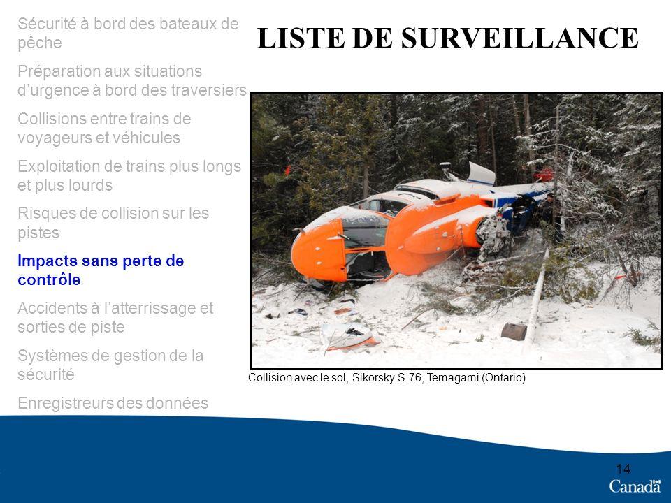 14 LISTE DE SURVEILLANCE Collision avec le sol, Sikorsky S-76, Temagami (Ontario) Sécurité à bord des bateaux de pêche Préparation aux situations durgence à bord des traversiers Collisions entre trains de voyageurs et véhicules Exploitation de trains plus longs et plus lourds Risques de collision sur les pistes Impacts sans perte de contrôle Accidents à latterrissage et sorties de piste Systèmes de gestion de la sécurité Enregistreurs des données