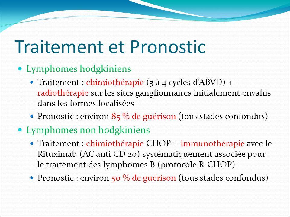 Traitement et Pronostic Lymphomes hodgkiniens Traitement : chimiothérapie (3 à 4 cycles dABVD) + radiothérapie sur les sites ganglionnaires initialement envahis dans les formes localisées Pronostic : environ 85 % de guérison (tous stades confondus) Lymphomes non hodgkiniens Traitement : chimiothérapie CHOP + immunothérapie avec le Rituximab (AC anti CD 20) systématiquement associée pour le traitement des lymphomes B (protocole R-CHOP) Pronostic : environ 50 % de guérison (tous stades confondus)