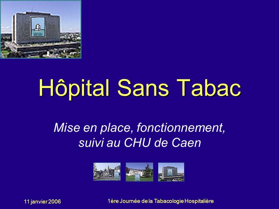 1ère Journée de la Tabacologie Hospitalière 11 janvier 2006 Hôpital Sans Tabac Mise en place, fonctionnement, suivi au CHU de Caen