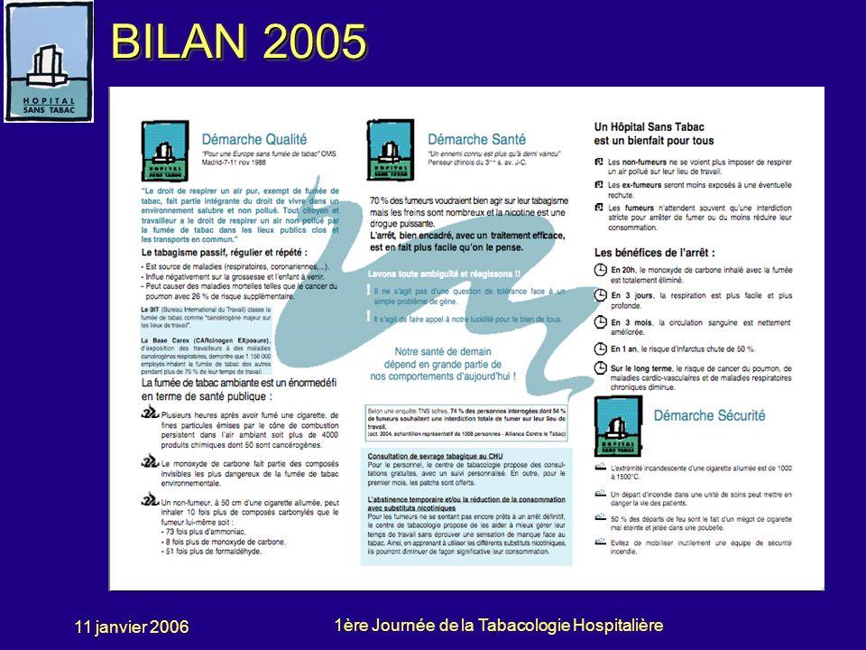 1ère Journée de la Tabacologie Hospitalière 11 janvier 2006 BILAN 2005