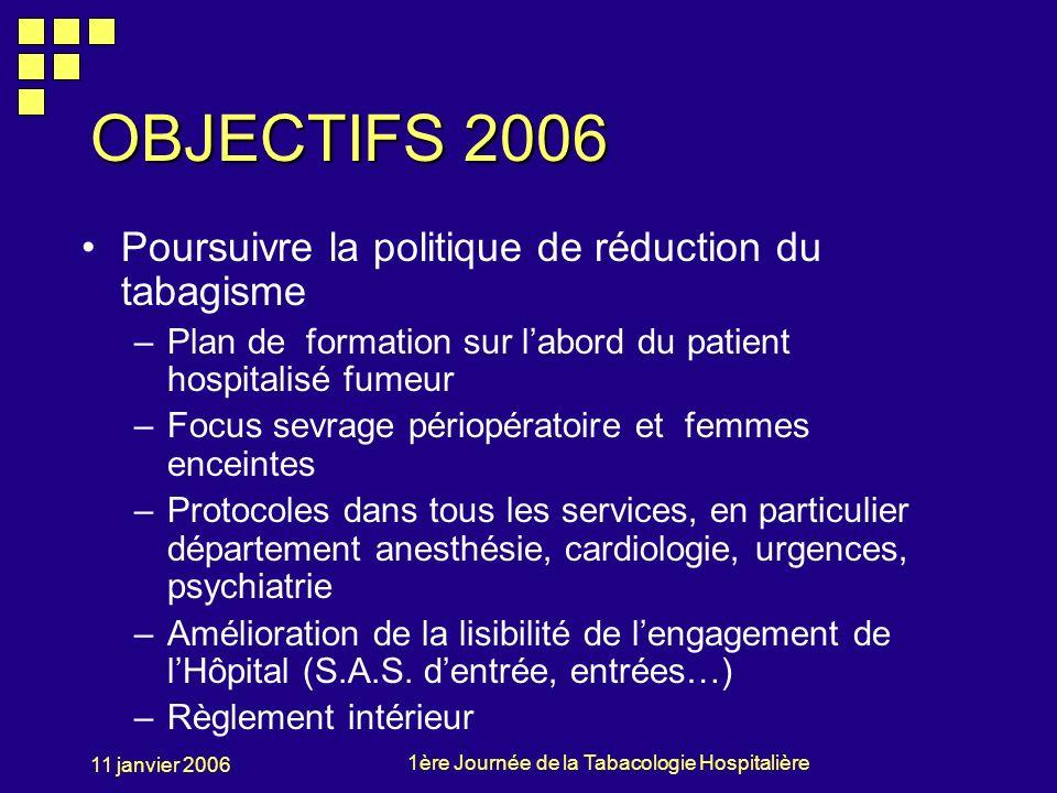 1ère Journée de la Tabacologie Hospitalière 11 janvier 2006 Poursuivre la politique de réduction du tabagisme –Plan de formation sur labord du patient