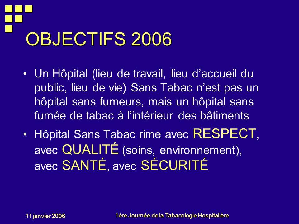1ère Journée de la Tabacologie Hospitalière 11 janvier 2006 OBJECTIFS 2006 Un Hôpital (lieu de travail, lieu daccueil du public, lieu de vie) Sans Tab